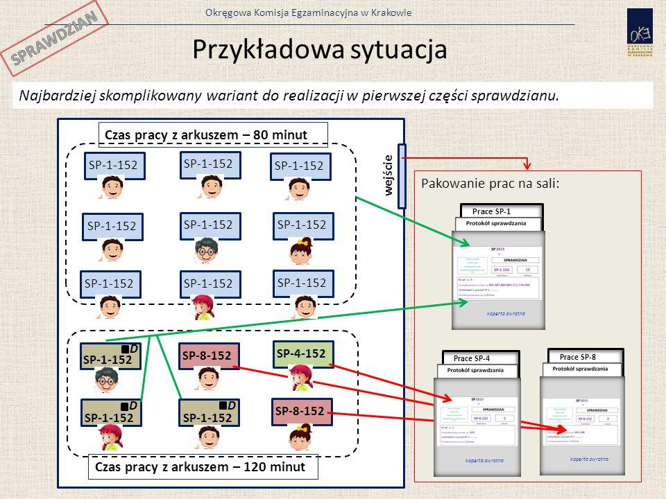 Okręgowa Komisja Egzaminacyjna w Krakowie 63 Przykładowa sytuacja Najbardziej skomplikowany wariant do realizacji w pierwszej części sprawdzianu. SP-1