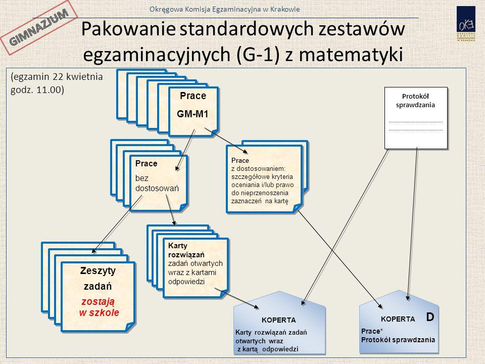 Okręgowa Komisja Egzaminacyjna w Krakowie 75 Pakowanie standardowych zestawów egzaminacyjnych (G-1) z matematyki Prace G1 GM-M1 Prace G1 GM-M1 Prace G