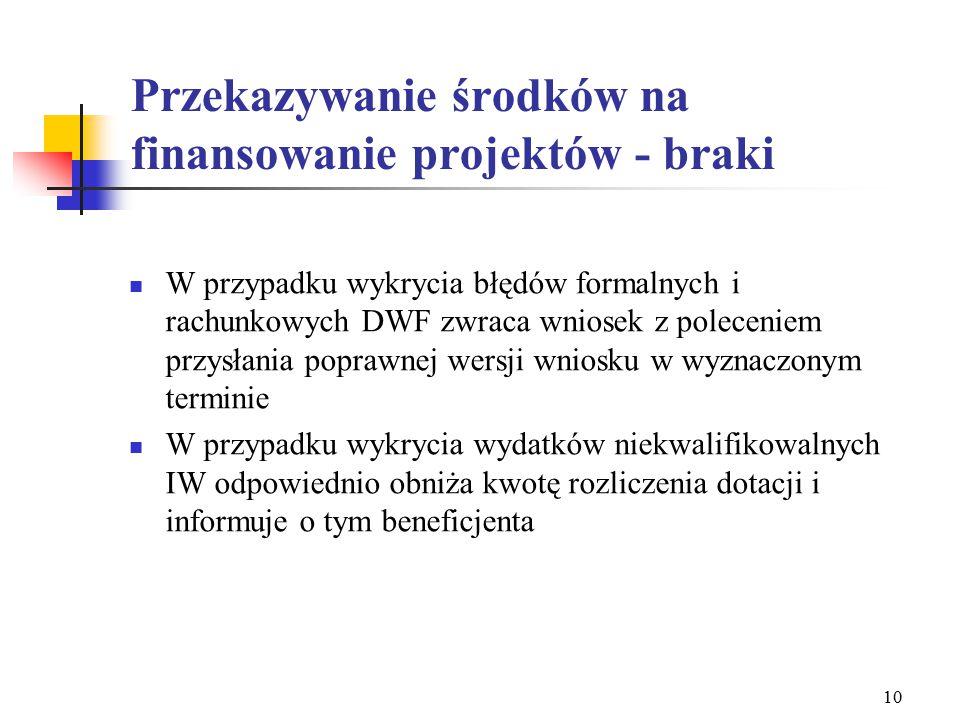 10 Przekazywanie środków na finansowanie projektów - braki W przypadku wykrycia błędów formalnych i rachunkowych DWF zwraca wniosek z poleceniem przysłania poprawnej wersji wniosku w wyznaczonym terminie W przypadku wykrycia wydatków niekwalifikowalnych IW odpowiednio obniża kwotę rozliczenia dotacji i informuje o tym beneficjenta