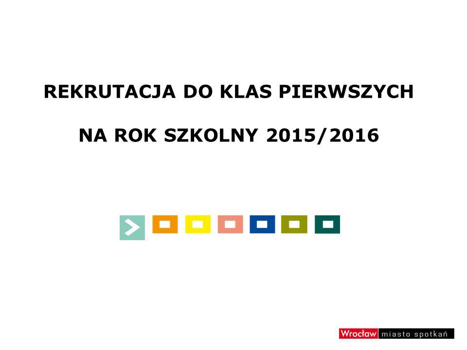 REKRUTACJA DO KLAS PIERWSZYCH NA ROK SZKOLNY 2015/2016
