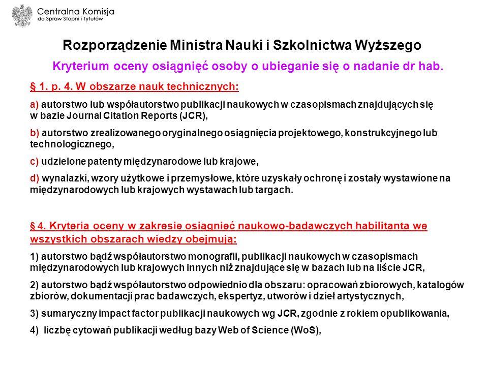 Rozporządzenie Ministra Nauki i Szkolnictwa Wyższego Kryterium oceny osiągnięć osoby o ubieganie się o nadanie dr hab.