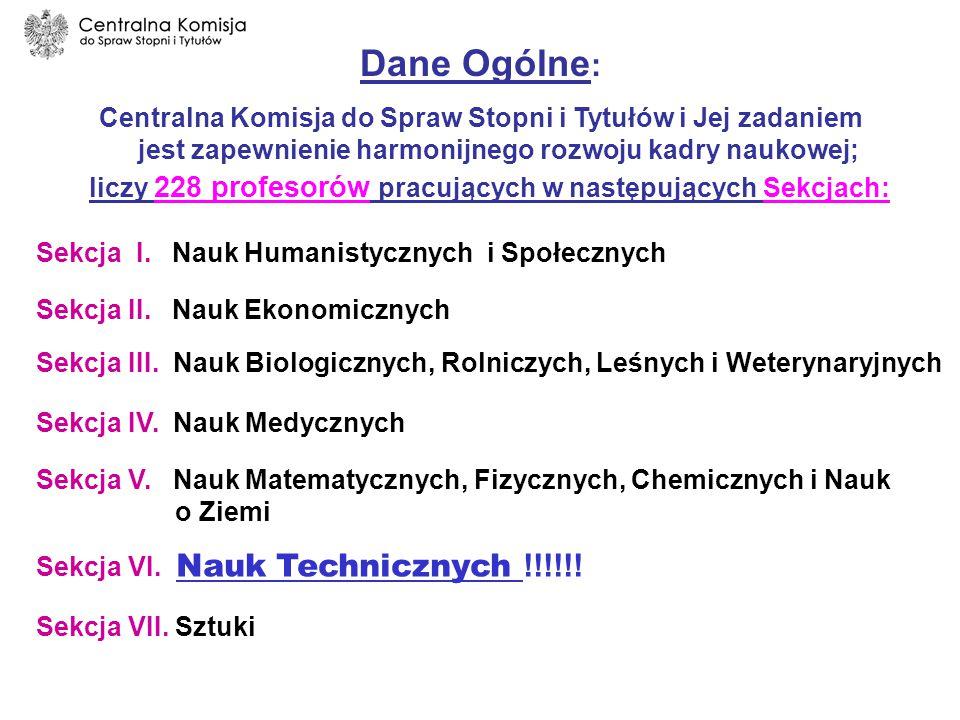 Sekcja VI: Nauk Technicznych - liczy 36 profesorów reprezentujących następujące Uczelnie : (7) - Pol.
