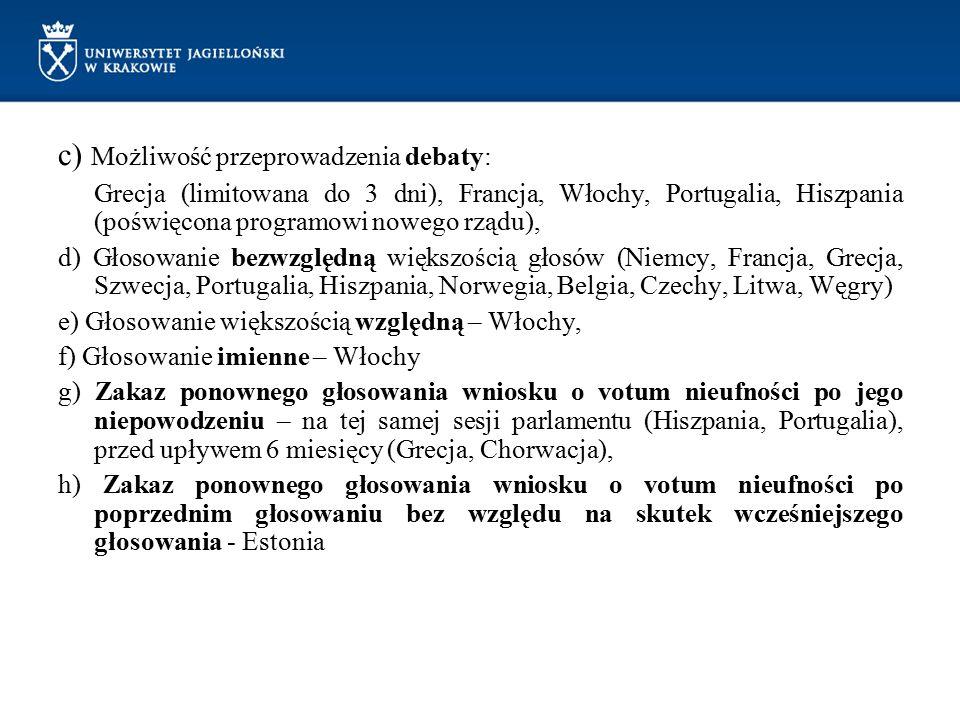 c) Możliwość przeprowadzenia debaty: Grecja (limitowana do 3 dni), Francja, Włochy, Portugalia, Hiszpania (poświęcona programowi nowego rządu), d) Gło