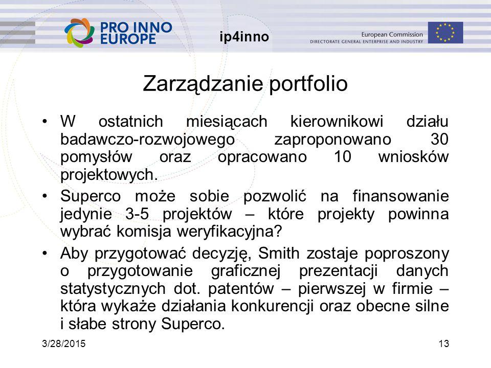 ip4inno 3/28/201513 Zarządzanie portfolio W ostatnich miesiącach kierownikowi działu badawczo-rozwojowego zaproponowano 30 pomysłów oraz opracowano 10 wniosków projektowych.