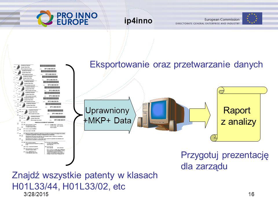 ip4inno 3/28/201516 Raport z analizy Uprawniony +MKP+ Data Znajdź wszystkie patenty w klasach H01L33/44, H01L33/02, etc Eksportowanie oraz przetwarzanie danych Przygotuj prezentację dla zarządu