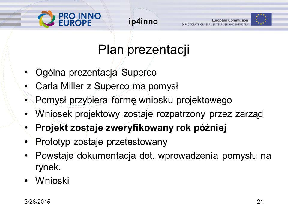 ip4inno 3/28/201521 Plan prezentacji Ogólna prezentacja Superco Carla Miller z Superco ma pomysł Pomysł przybiera formę wniosku projektowego Wniosek projektowy zostaje rozpatrzony przez zarząd Projekt zostaje zweryfikowany rok później Prototyp zostaje przetestowany Powstaje dokumentacja dot.