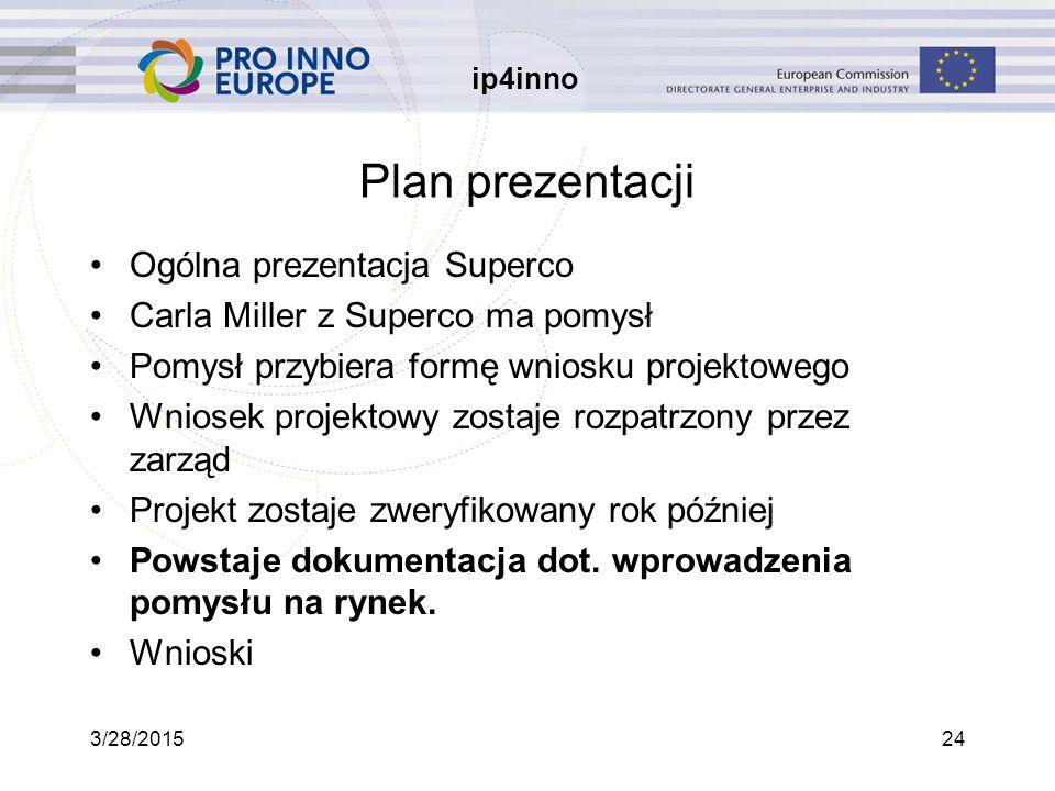 ip4inno 3/28/201524 Plan prezentacji Ogólna prezentacja Superco Carla Miller z Superco ma pomysł Pomysł przybiera formę wniosku projektowego Wniosek projektowy zostaje rozpatrzony przez zarząd Projekt zostaje zweryfikowany rok później Powstaje dokumentacja dot.