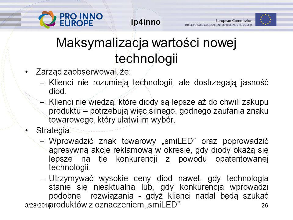 ip4inno 3/28/201526 Maksymalizacja wartości nowej technologii Zarząd zaobserwował, że: –Klienci nie rozumieją technologii, ale dostrzegają jasność diod.