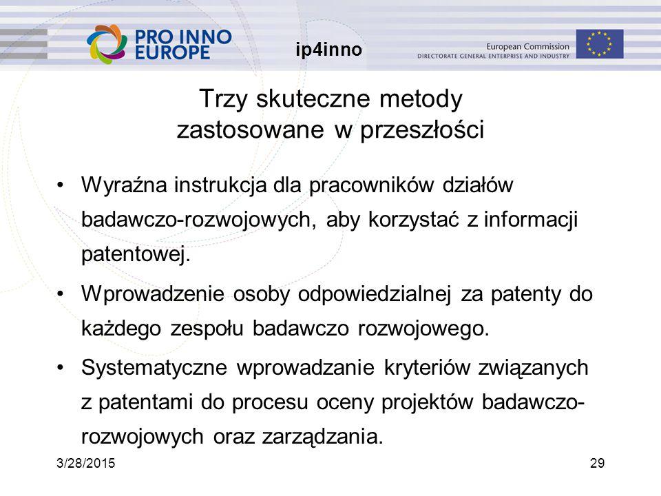 ip4inno 3/28/201529 Trzy skuteczne metody zastosowane w przeszłości Wyraźna instrukcja dla pracowników działów badawczo-rozwojowych, aby korzystać z informacji patentowej.