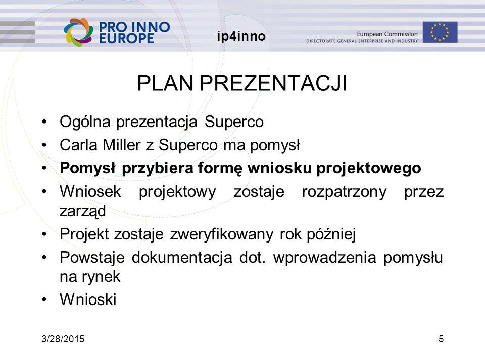 ip4inno 3/28/20156 Pomysł przybiera formę wniosku projektowego Korzystając z wkładu wynalazcy, Smith na wstępnym etapie sprawdza klasy patentowe, w których wynalazek mógł zostać sklasyfikowany