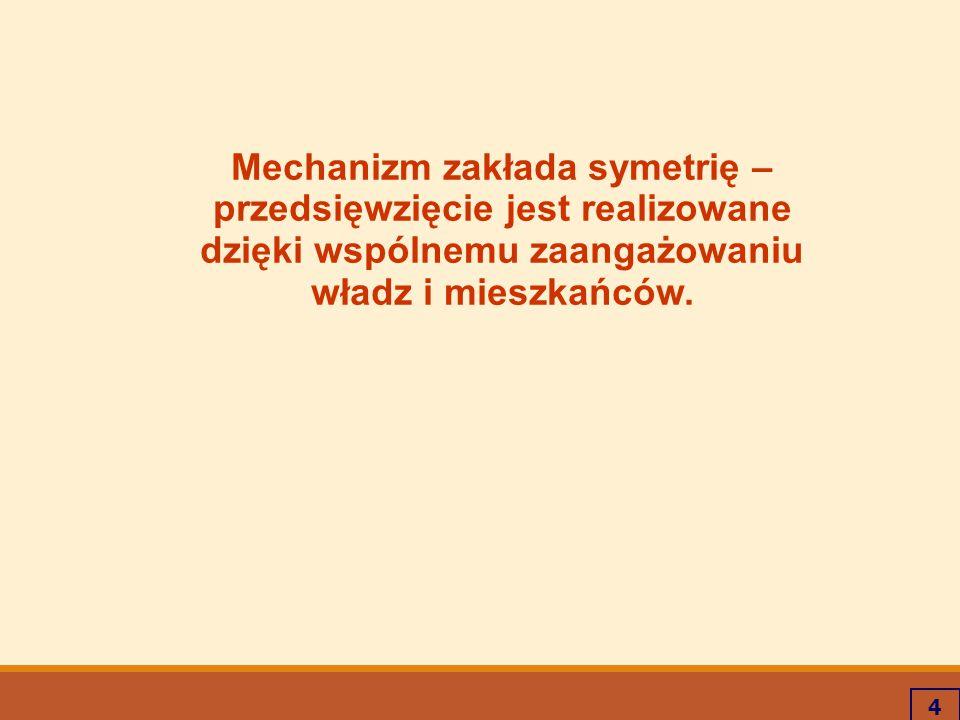 4 Mechanizm zakłada symetrię – przedsięwzięcie jest realizowane dzięki wspólnemu zaangażowaniu władz i mieszkańców.