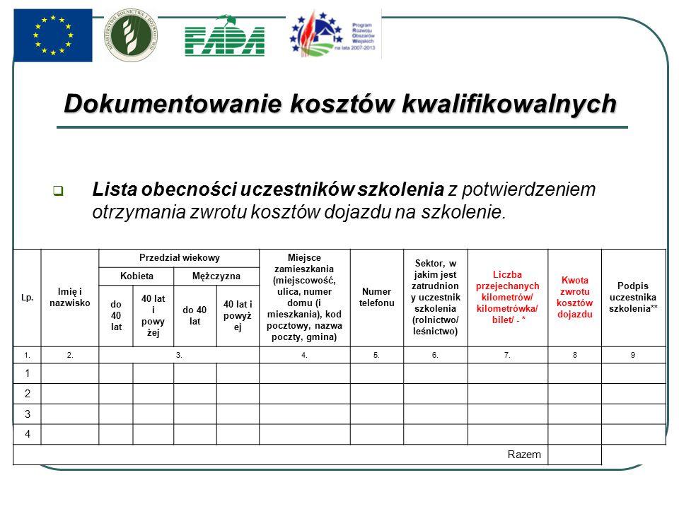  Lista obecności uczestników szkolenia z potwierdzeniem otrzymania zwrotu kosztów dojazdu na szkolenie.