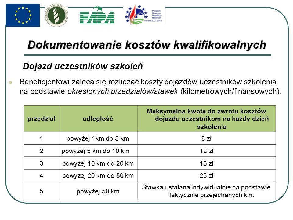 przedziałodległość Maksymalna kwota do zwrotu kosztów dojazdu uczestnikom na każdy dzień szkolenia 1powyżej 1km do 5 km8 zł 2powyżej 5 km do 10 km12 zł 3powyżej 10 km do 20 km15 zł 4powyżej 20 km do 50 km25 zł 5powyżej 50 km Stawka ustalana indywidualnie na podstawie faktycznie przejechanych km.