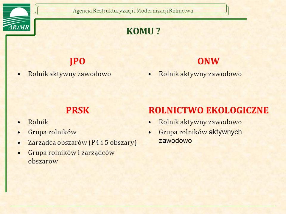 Agencja Restrukturyzacji i Modernizacji Rolnictwa KOMU ? JPO Rolnik aktywny zawodowo PRSK Rolnik Grupa rolników Zarządca obszarów (P4 i 5 obszary) Gru