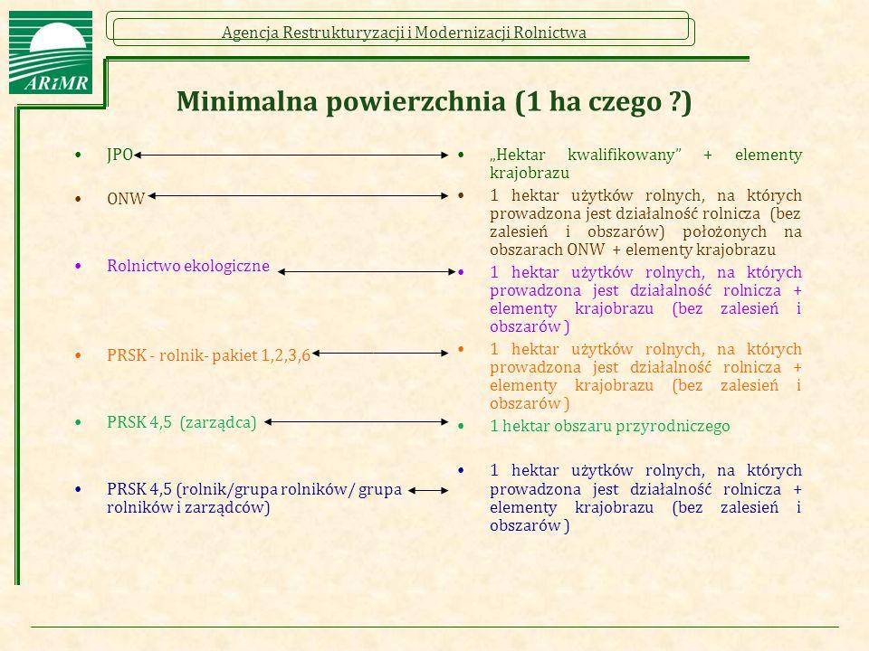Agencja Restrukturyzacji i Modernizacji Rolnictwa Minimalna powierzchnia (1 ha czego ?) JPO ONW Rolnictwo ekologiczne PRSK - rolnik- pakiet 1,2,3,6 PR