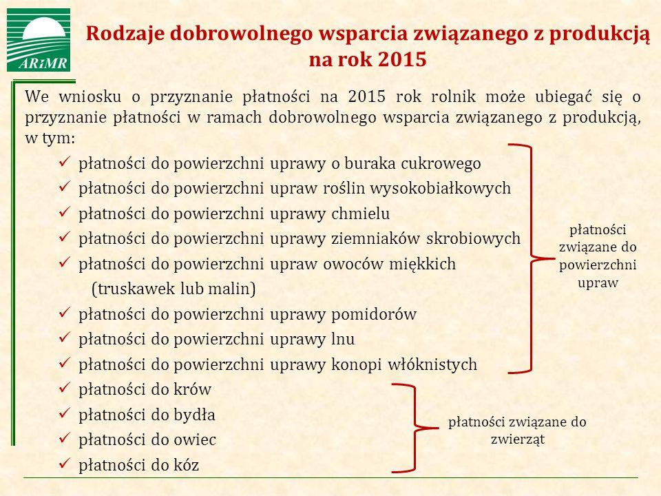 Agencja Restrukturyzacji i Modernizacji Rolnictwa Rodzaje dobrowolnego wsparcia związanego z produkcją na rok 2015 We wniosku o przyznanie płatności n