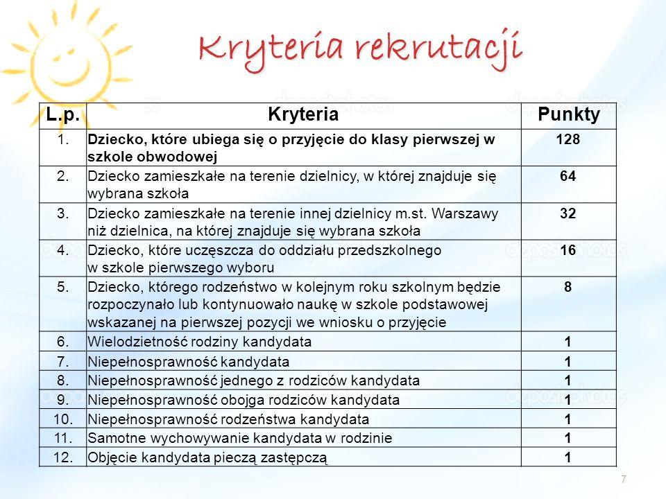 7 L.p.KryteriaPunkty 1.Dziecko, które ubiega się o przyjęcie do klasy pierwszej w szkole obwodowej 128 2.Dziecko zamieszkałe na terenie dzielnicy, w k