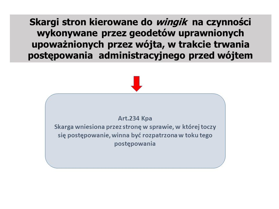 Skargi stron kierowane do wingik na czynności wykonywane przez geodetów uprawnionych upoważnionych przez wójta, w trakcie trwania postępowania administracyjnego przed wójtem Art.234 Kpa Skarga wniesiona przez stronę w sprawie, w której toczy się postępowanie, winna być rozpatrzona w toku tego postępowania