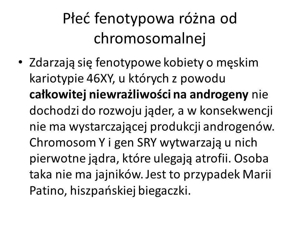 Płeć fenotypowa różna od chromosomalnej Zdarzają się fenotypowe kobiety o męskim kariotypie 46XY, u których z powodu całkowitej niewrażliwości na andr