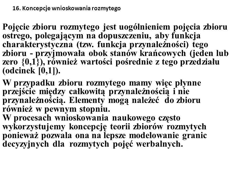 16. Koncepcje wnioskowania rozmytego Pojęcie zbioru rozmytego jest uogólnieniem pojęcia zbioru ostrego, polegającym na dopuszczeniu, aby funkcja chara