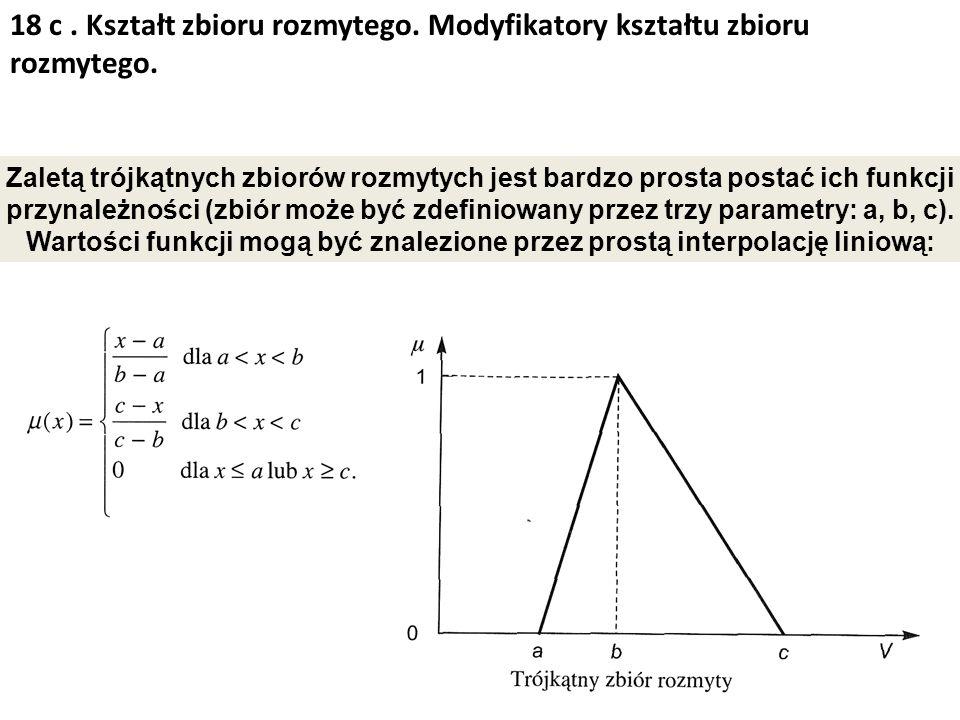 18 c. Kształt zbioru rozmytego. Modyfikatory kształtu zbioru rozmytego. Zaletą trójkątnych zbiorów rozmytych jest bardzo prosta postać ich funkcji prz