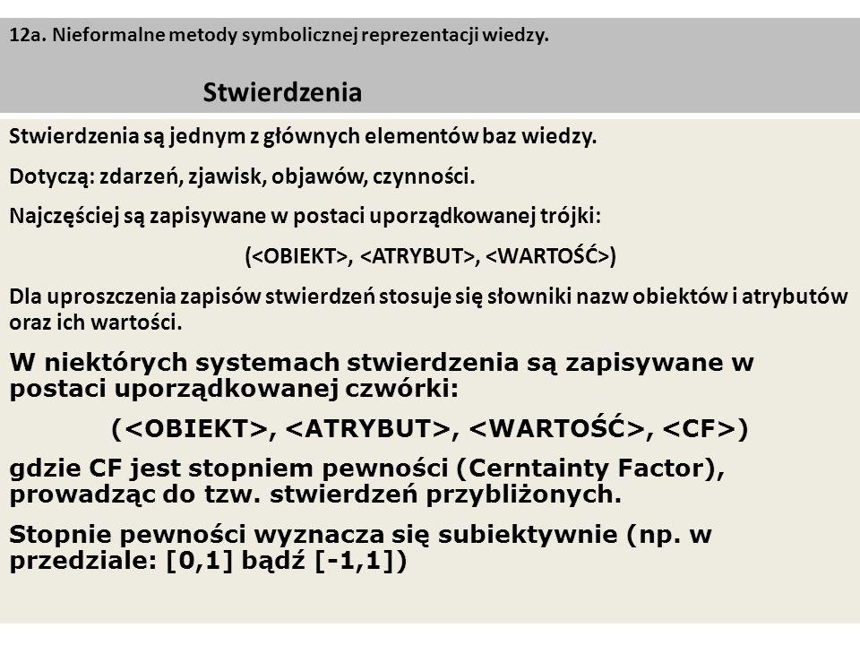 12a. Nieformalne metody symbolicznej reprezentacji wiedzy. Stwierdzenia Stwierdzenia są jednym z głównych elementów baz wiedzy. Dotyczą: zdarzeń, zjaw