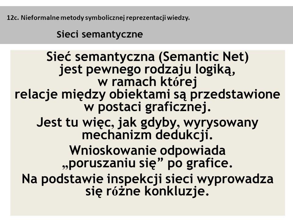 12c. Nieformalne metody symbolicznej reprezentacji wiedzy. S ieci semantyczne Sieć semantyczna (Semantic Net) jest pewnego rodzaju logiką, w ramach kt
