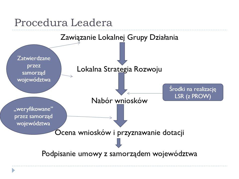 Procedura Leadera Zawiązanie Lokalnej Grupy Działania Lokalna Strategia Rozwoju Nabór wniosków Ocena wniosków i przyznawanie dotacji Podpisanie umowy
