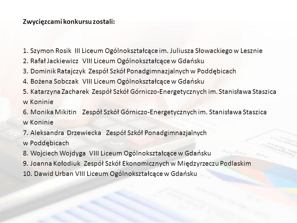 Zwycięzcami konkursu zostali: 1.Szymon Rosik III Liceum Ogólnokształcące im.