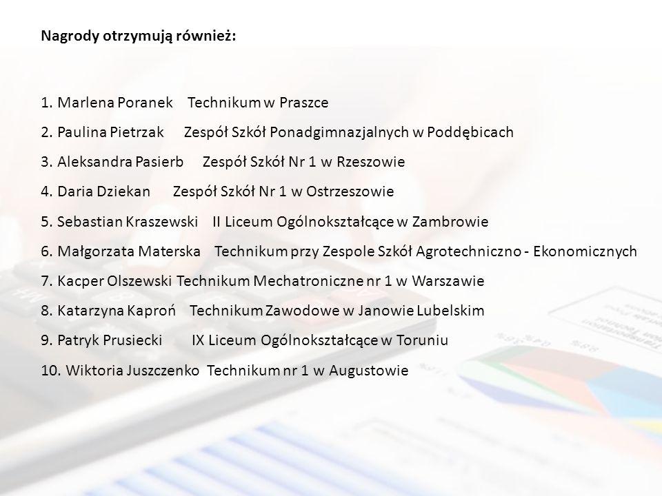Nagrody otrzymują również: 1.Marlena Poranek Technikum w Praszce 2.
