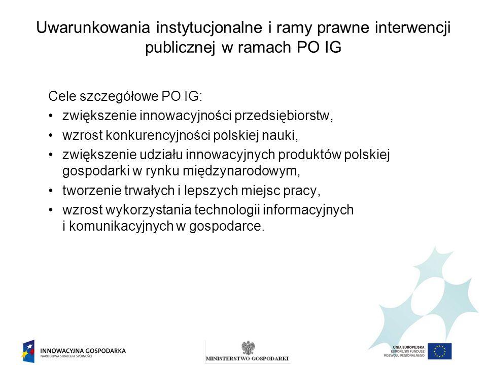 Uwarunkowania instytucjonalne i ramy prawne interwencji publicznej w ramach PO IG Cele szczegółowe PO IG: zwiększenie innowacyjności przedsiębiorstw, wzrost konkurencyjności polskiej nauki, zwiększenie udziału innowacyjnych produktów polskiej gospodarki w rynku międzynarodowym, tworzenie trwałych i lepszych miejsc pracy, wzrost wykorzystania technologii informacyjnych i komunikacyjnych w gospodarce.