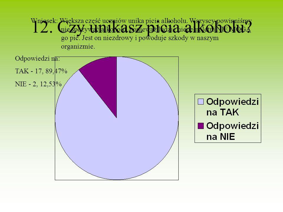 12. Czy unikasz picia alkoholu? Wniosek: Większa część uczniów unika picia alkoholu. Wszyscy powinniśmy nie spożywać alkoholu, ponieważ ludzie niepełn