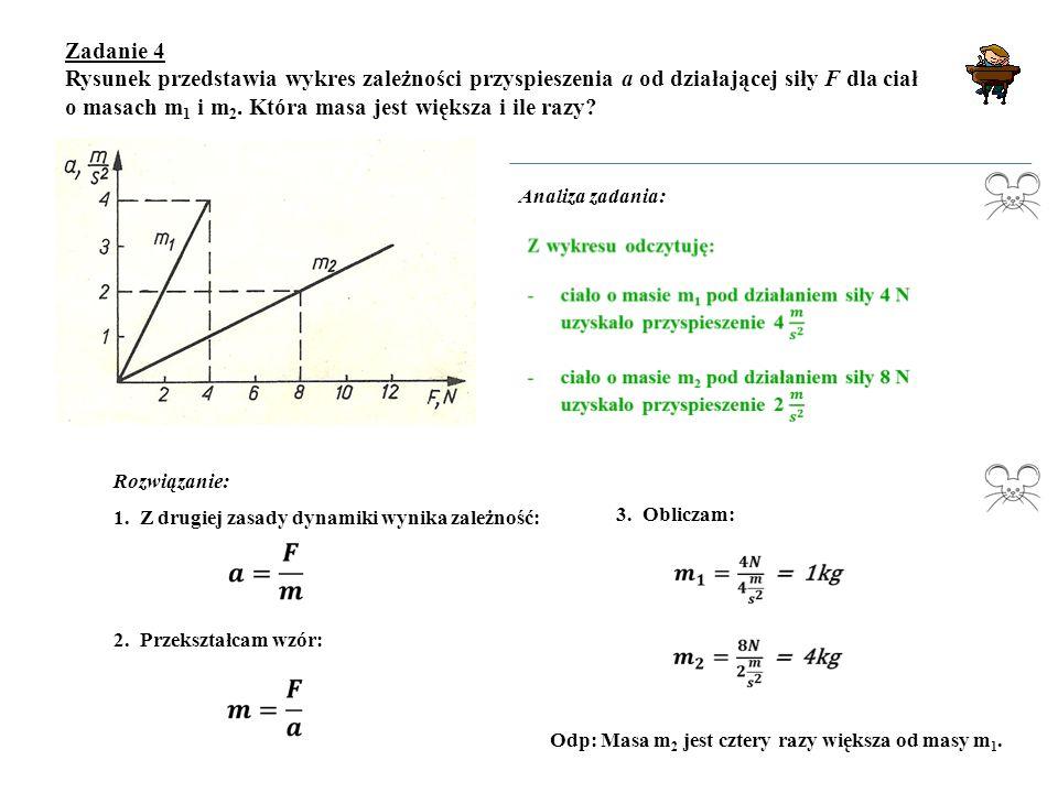 Zadanie 4 Rysunek przedstawia wykres zależności przyspieszenia a od działającej siły F dla ciał o masach m 1 i m 2. Która masa jest większa i ile razy