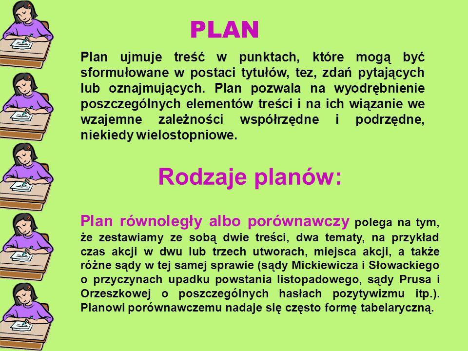Plan ujmuje treść w punktach, które mogą być sformułowane w postaci tytułów, tez, zdań pytających lub oznajmujących. Plan pozwala na wyodrębnienie pos