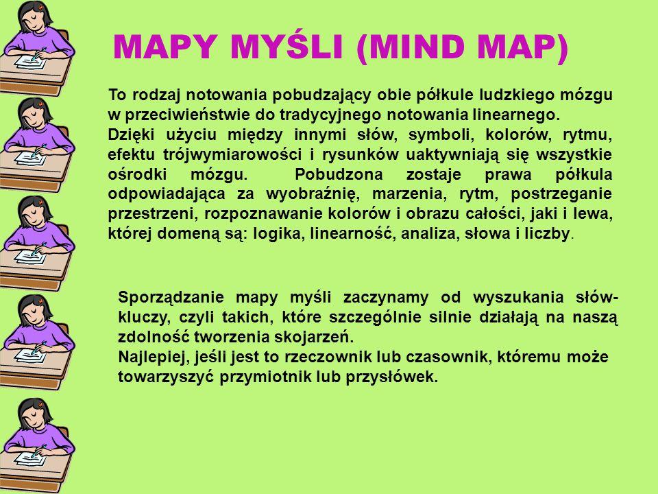 MAPY MYŚLI (MIND MAP) Sporządzanie mapy myśli zaczynamy od wyszukania słów- kluczy, czyli takich, które szczególnie silnie działają na naszą zdolność