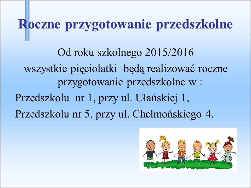 Roczne przygotowanie przedszkolne Od roku szkolnego 2015/2016 wszystkie pięciolatki będą realizować roczne przygotowanie przedszkolne w : Przedszkolu nr 1, przy ul.