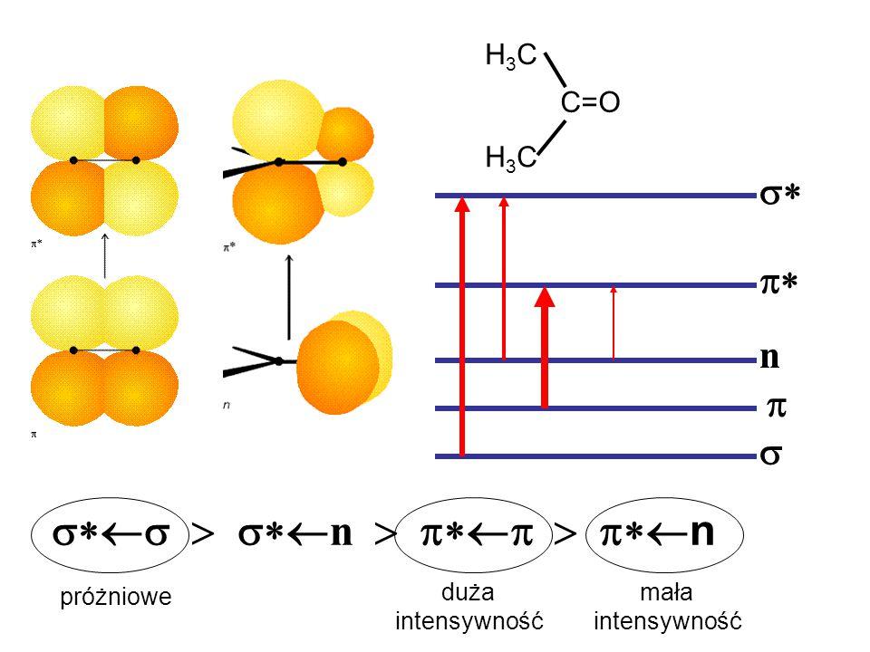 H3CH3C H3CH3C C=O     n  n  n próżniowe duża intensywność mała intensywność