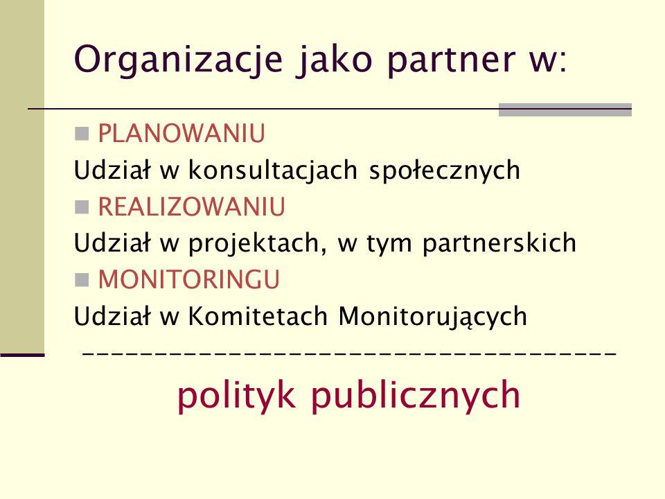 Organizacje jako partner w: PLANOWANIU Udział w konsultacjach społecznych REALIZOWANIU Udział w projektach, w tym partnerskich MONITORINGU Udział w Ko