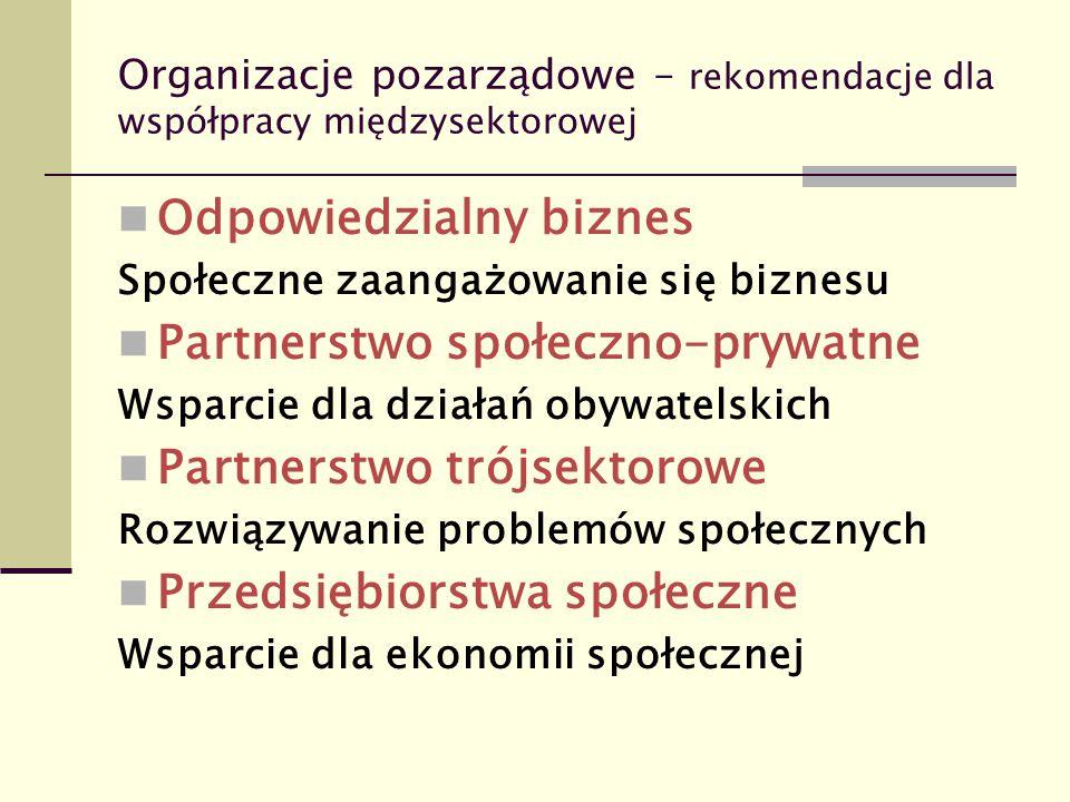 Organizacje pozarządowe – rekomendacje dla współpracy międzysektorowej Odpowiedzialny biznes Społeczne zaangażowanie się biznesu Partnerstwo społeczno