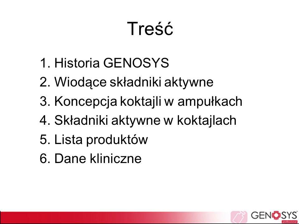 Treść 1. Historia GENOSYS 2. Wiodące składniki aktywne 3. Koncepcja koktajli w ampułkach 4. Składniki aktywne w koktajlach 5. Lista produktów 6. Dane