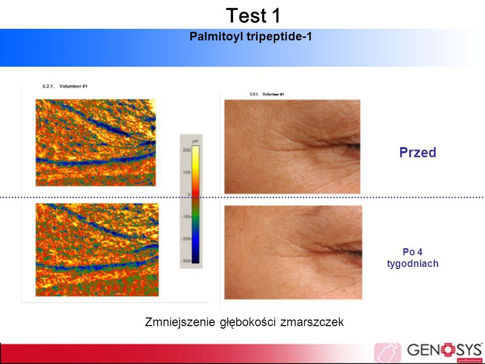 Test 1 Palmitoyl tripeptide-1 Przed Po 4 tygodniach Zmniejszenie głębokości zmarszczek