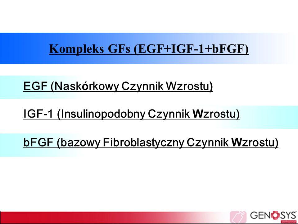EGF (Naskórkowy Czynnik Wzrostu) IGF-1 (Insulinopodobny Czynnik Wzrostu) bFGF (bazowy Fibroblastyczny Czynnik Wzrostu) Kompleks GFs (EGF+IGF-1+bFGF)