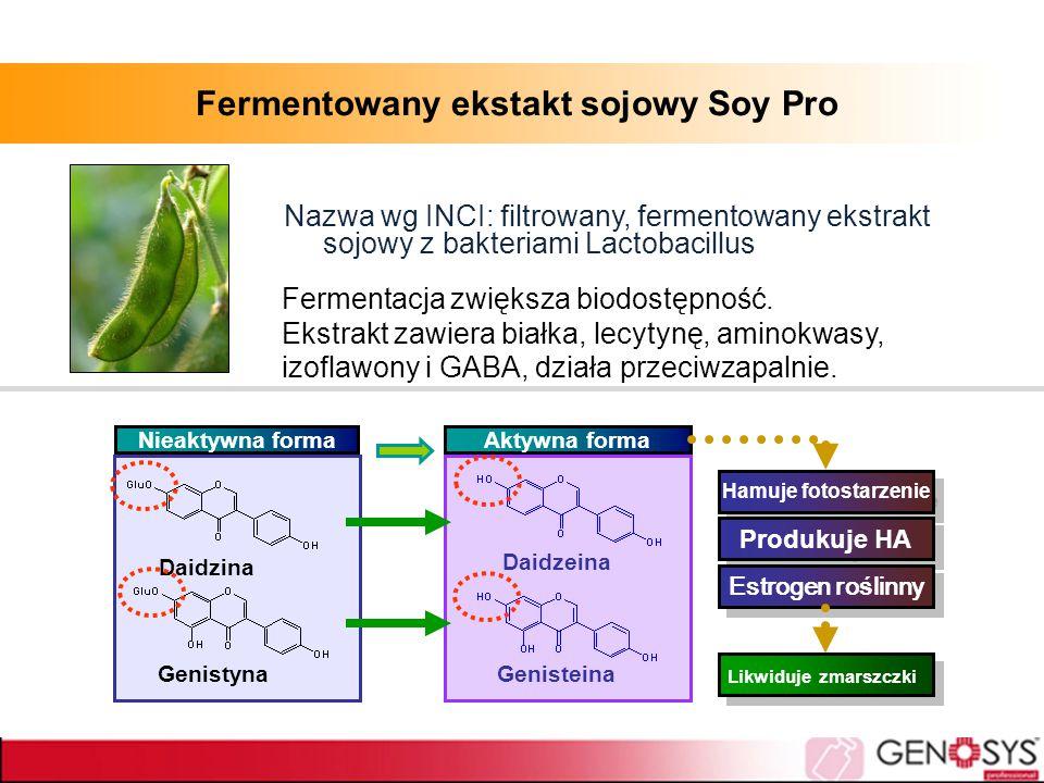 Nazwa wg INCI: filtrowany, fermentowany ekstrakt sojowy z bakteriami Lactobacillus Fermentowany ekstakt sojowy Soy Pro Fermentacja zwiększa biodostępn