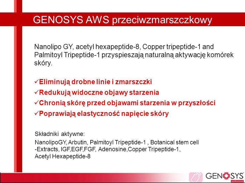 GENOSYS AWS przeciwzmarszczkowy Nanolipo GY, acetyl hexapeptide-8, Copper tripeptide-1 and Palmitoyl Tripeptide-1 przyspieszają naturalną aktywację ko