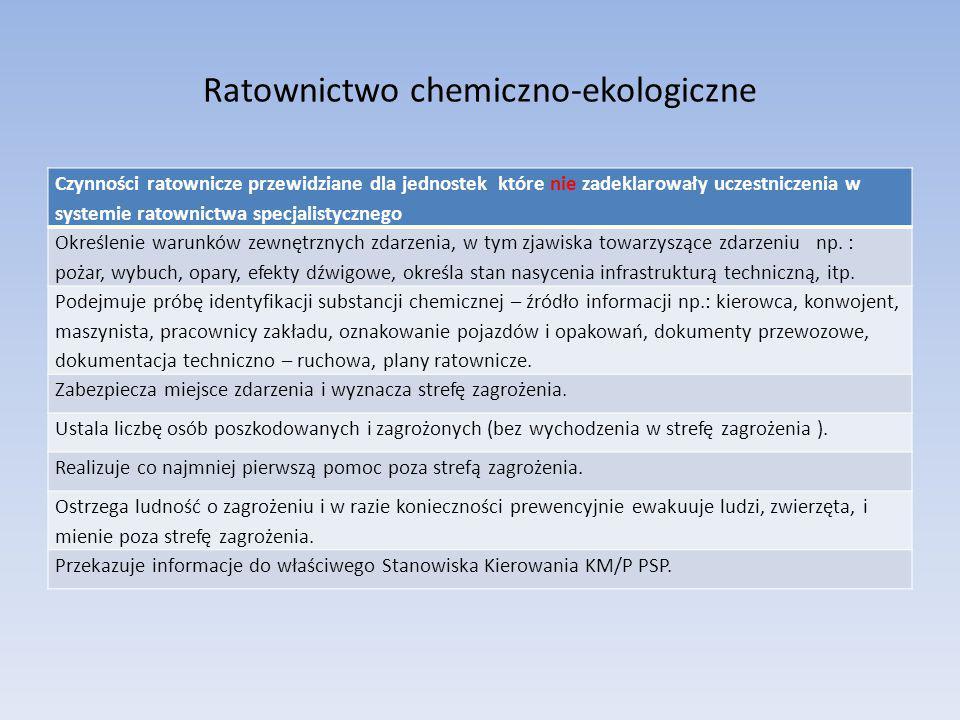 Ratownictwo chemiczno-ekologiczne Czynności ratownicze przewidziane dla jednostek które nie zadeklarowały uczestniczenia w systemie ratownictwa specja