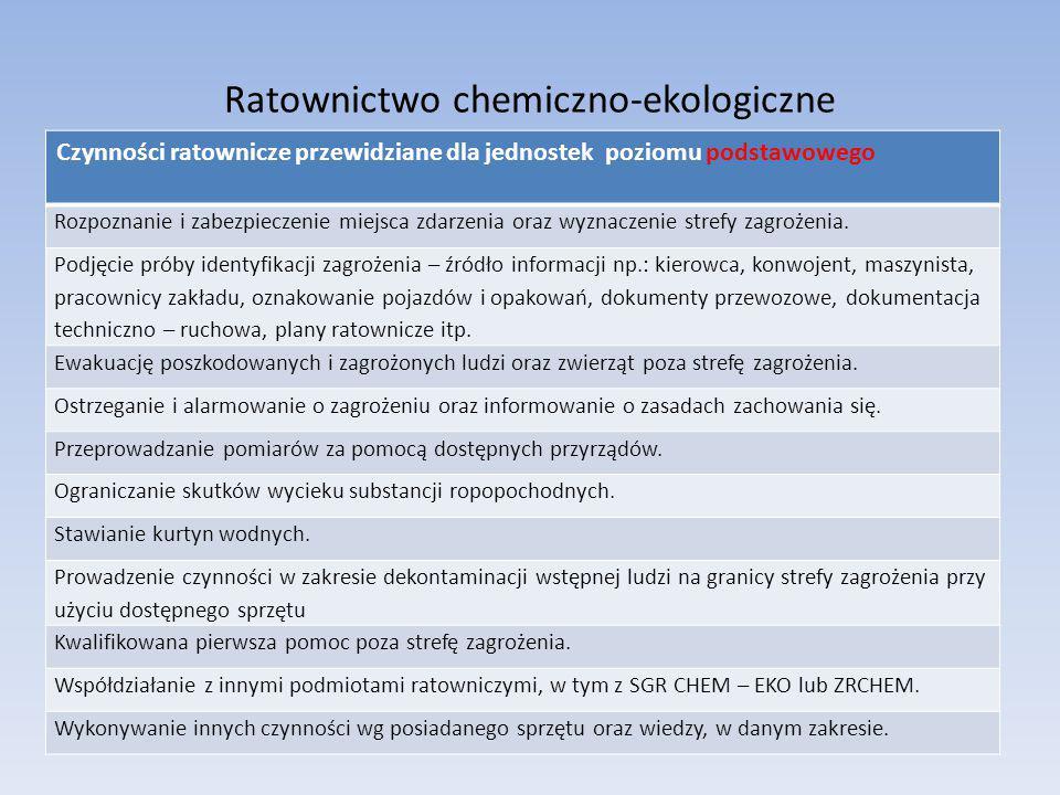 Ratownictwo chemiczno-ekologiczne Czynności ratownicze przewidziane dla jednostek poziomu podstawowego Rozpoznanie i zabezpieczenie miejsca zdarzenia