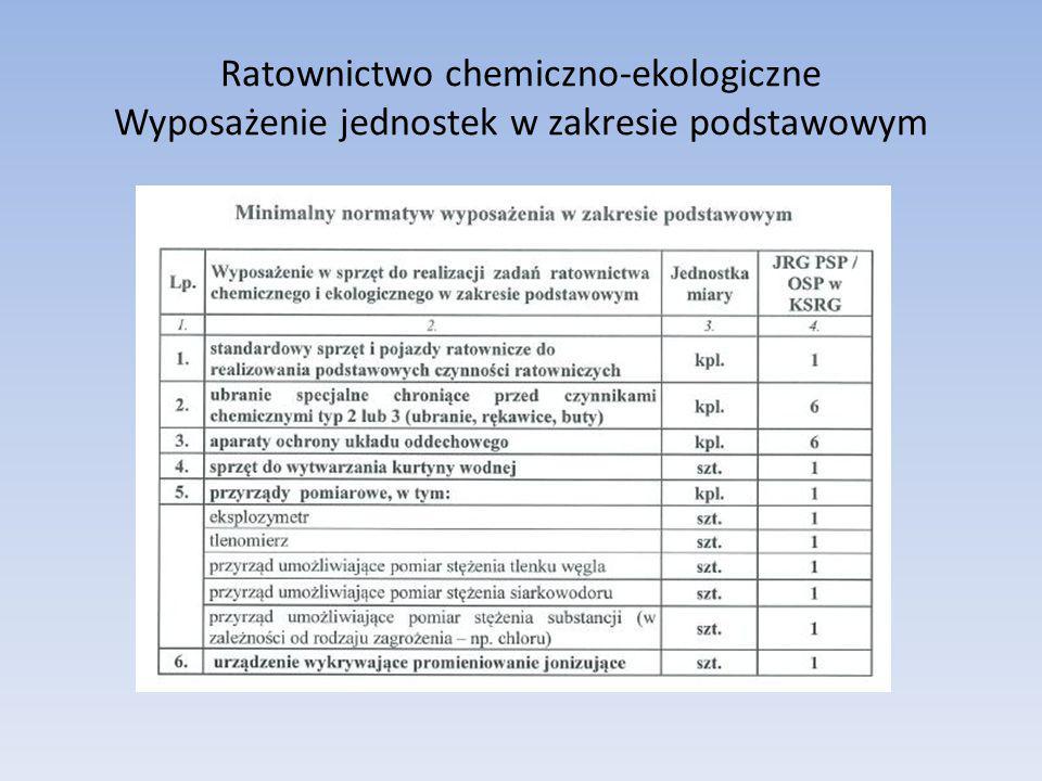 Sorbenty i inne środki pochłaniające Do neutralizacji substancji niebezpiecznych jednostki ratownicze używają sorbetów, które wchłaniają medium i zabezpieczają środowisko naturalne przed skażeniem.