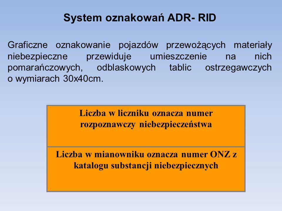 Liczba w liczniku oznacza numer rozpoznawczy niebezpieczeństwa Liczba w mianowniku oznacza numer ONZ z katalogu substancji niebezpiecznych System ozna