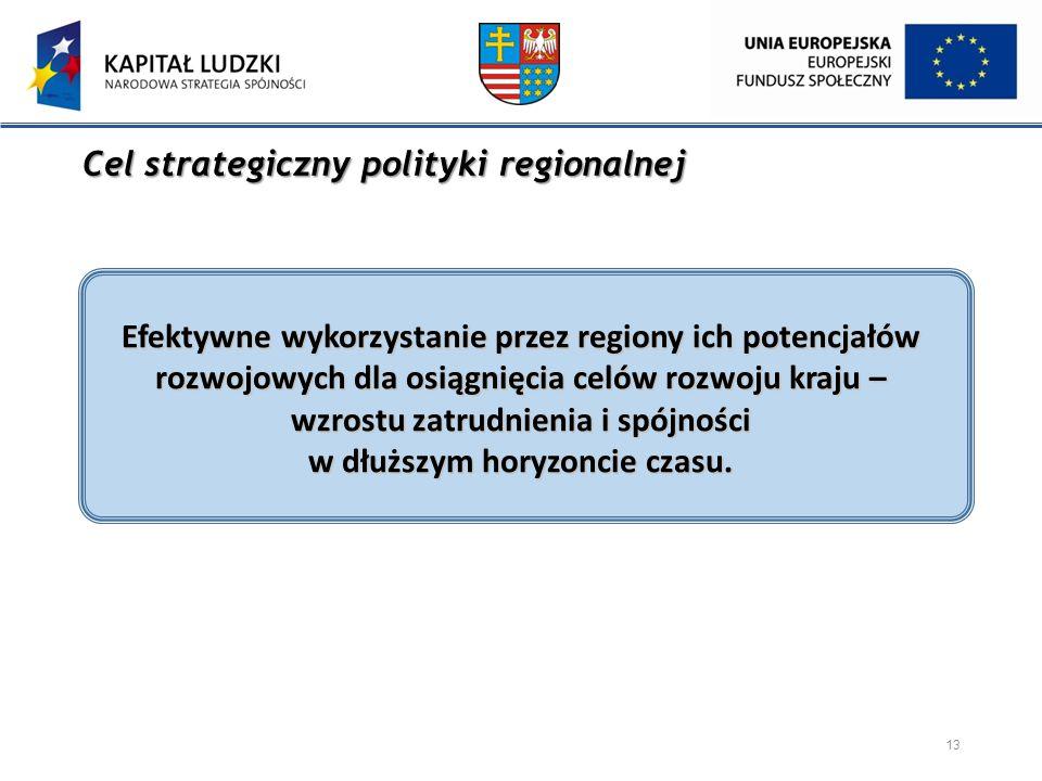 Cel strategiczny polityki regionalnej Efektywne wykorzystanie przez regiony ich potencjałów rozwojowych dla osiągnięcia celów rozwoju kraju – wzrostu