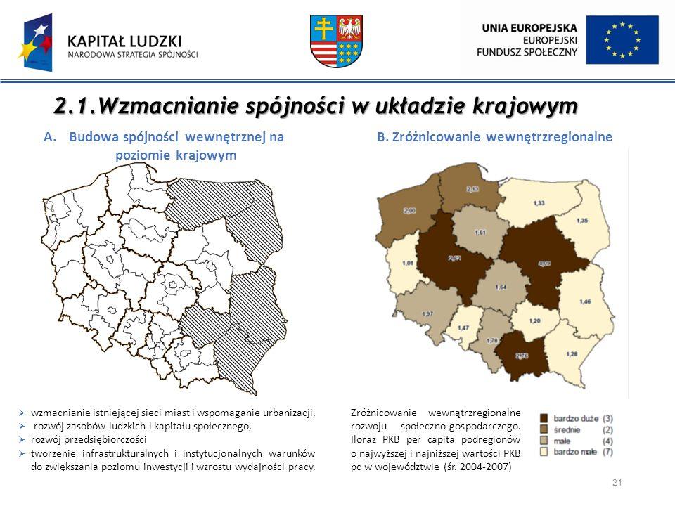 2.1.Wzmacnianie spójności w układzie krajowym 21 A.Budowa spójności wewnętrznej na poziomie krajowym  wzmacnianie istniejącej sieci miast i wspomagan